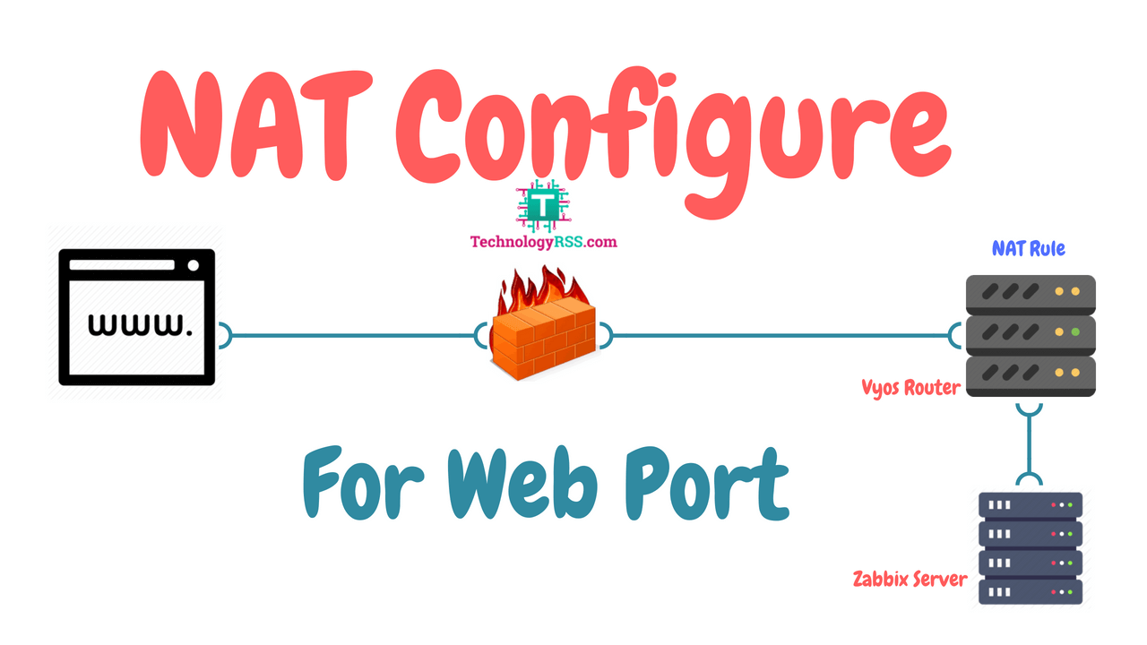 How To Port Forward Using VYOS Router - TechnologyRSS
