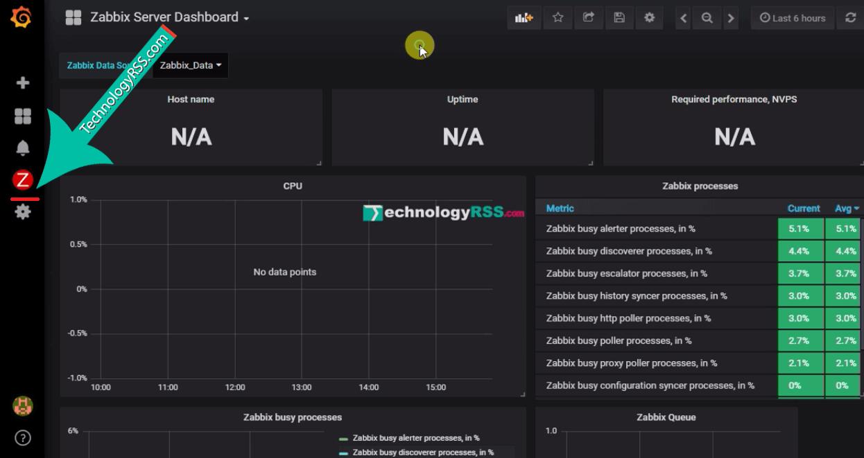 zabbix-server-dashboard - TechnologyRSS